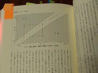 95ページにはフローと不安と退屈の関連図が